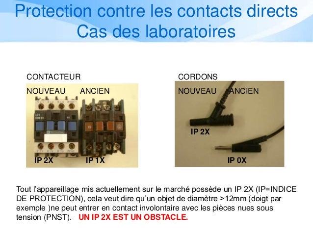 1879 2 pre le risque electrique - Symbole de protection ...