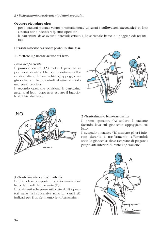 188 doc disturbi muscoloschelinail - Mobilizzazione paziente emiplegico letto carrozzina ...