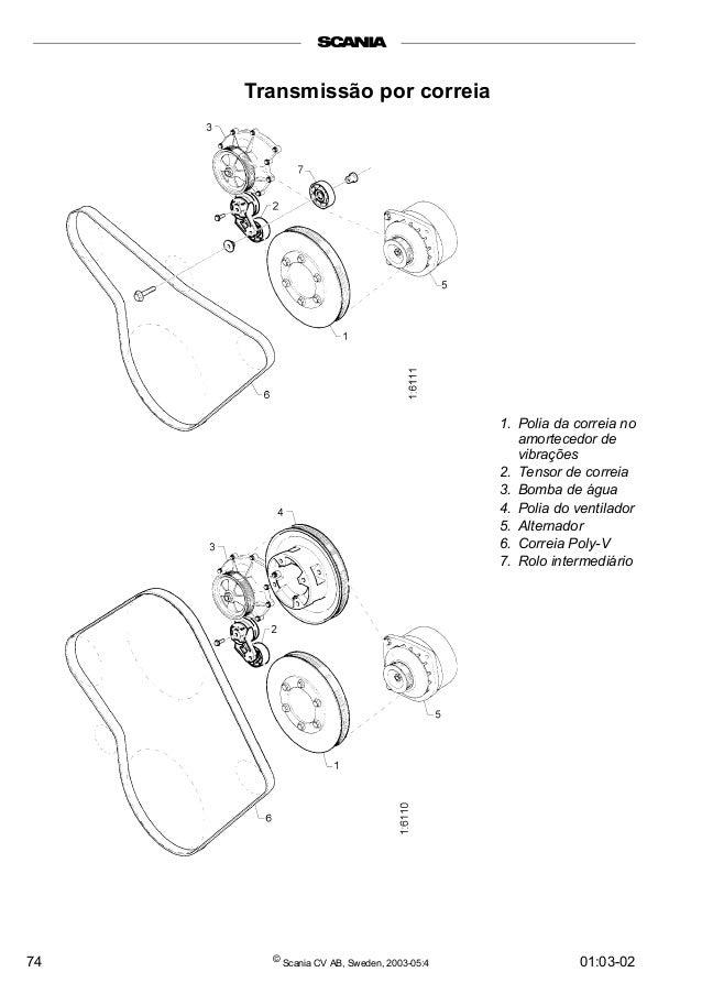 188051609 manual-tecnico-motor-scania
