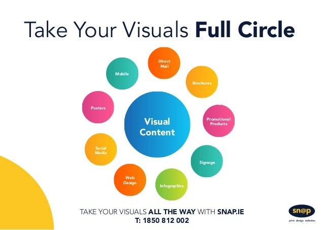 18 Reasons to Invest in Visual Marketing Now