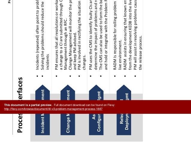 itil problem management process document