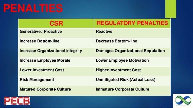 CSR vs Regulatory Penalties: A Critical Organizational ...