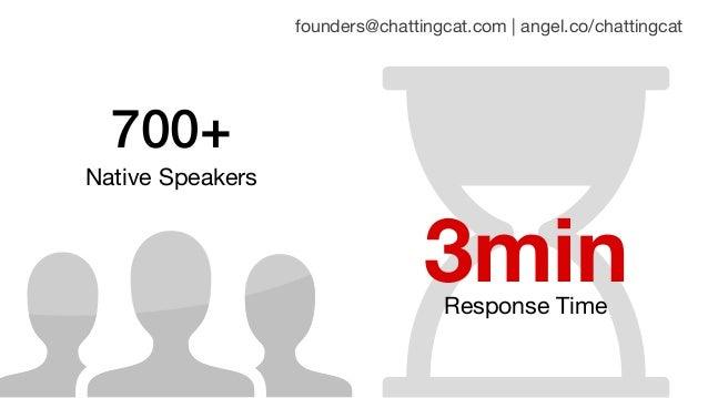 Native Speakers 700+ Response Time 3min founders@chattingcat.com | angel.co/chattingcat