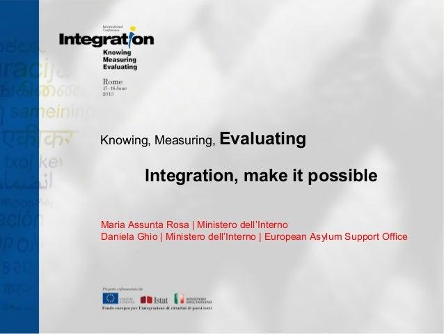 Knowing, Measuring, Evaluating Integration, make it possible Maria Assunta Rosa   Ministero dell'Interno Daniela Ghio   Mi...