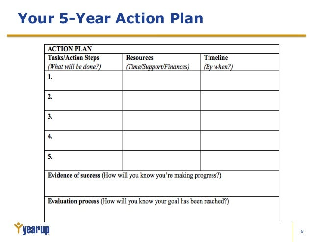 18 Developing An Action Plan