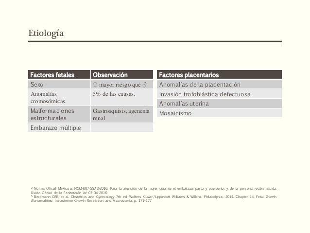 Obstetrics And Gynecology Beckman Pdf