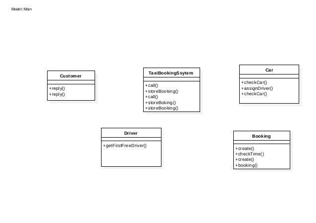 Taxi booking system uml sequence diagram ccuart Gallery