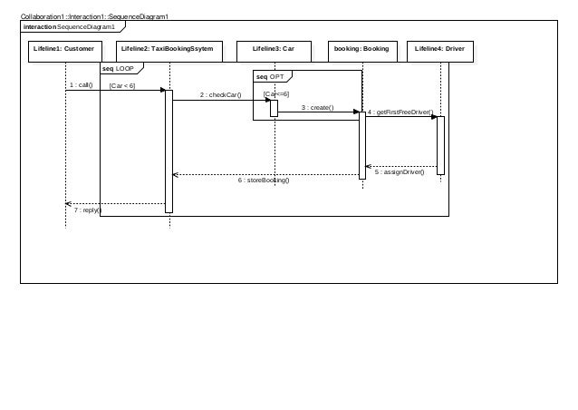 taxi booking system uml - sequence diagram, Wiring diagram