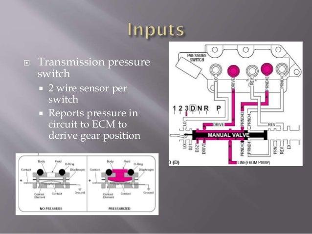 18 electronic shift transmissions