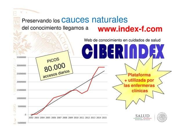 Preservando los cauces naturales del conocimiento llegamos a Web de conocimiento en cuidados de salud www.indexwww.index--...