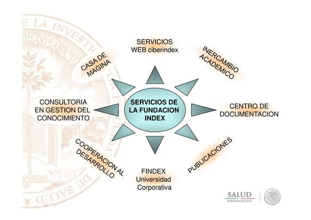 SERVICIOS WEB ciberindex CONSULTORIA EN GESTION DEL CENTRO DE SERVICIOS DE LA FUNDACIONEN GESTION DEL CONOCIMIENTO DOCUMEN...