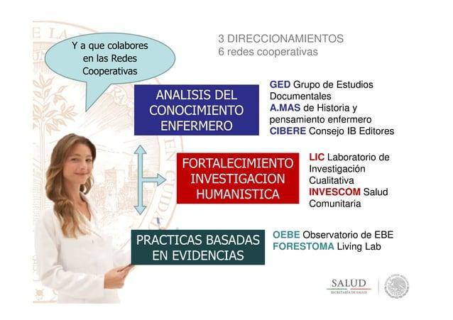 ANALISIS DEL CONOCIMIENTO ENFERMERO FORTALECIMIENTO GED Grupo de Estudios Documentales A.MAS de Historia y pensamiento enf...