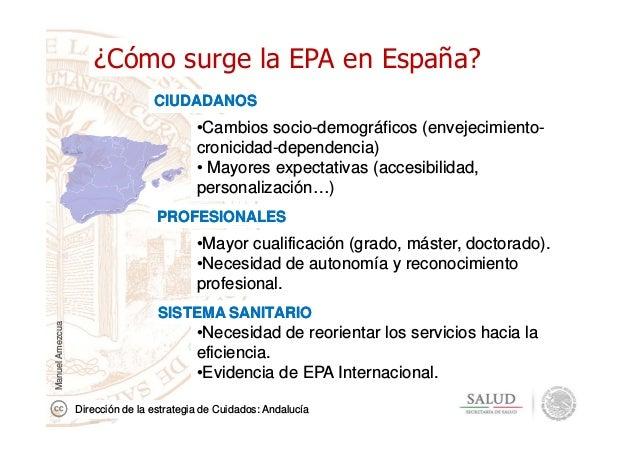¿Cómo surge la EPA en España? CIUDADANOSCIUDADANOS •Cambios socio-demográficos (envejecimiento- cronicidad-dependencia) • ...
