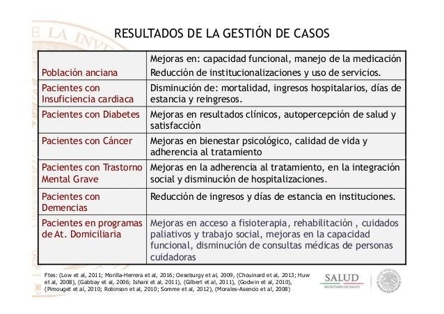 Población anciana Mejoras en: capacidad funcional, manejo de la medicación Reducción de institucionalizaciones y uso de se...