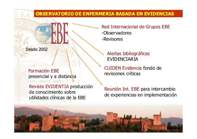 Red Internacional de Grupos EBE -Observadores -Revisores CUIDEN Evidencia fondo de Formación EBE Alertas bibliográficas EV...