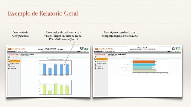 Exemplo de Relatório Geral Descrição e resultado dos comportamentos observáveis Resultados de cada uma das visões (Superio...