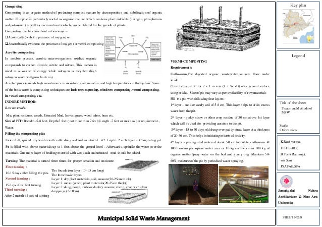 thesis on solid waste management practices