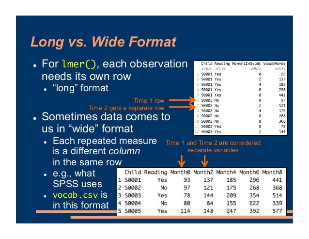 """Long vs. Wide Format ! For lmer(), each observation needs its own row ! """"long"""" format ! Sometimes data comes to us in """"wid..."""