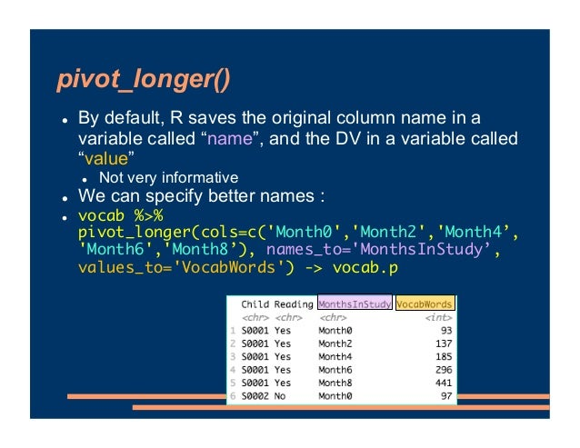 """pivot_longer() ! By default, R saves the original column name in a variable called """"name"""", and the DV in a variable called..."""