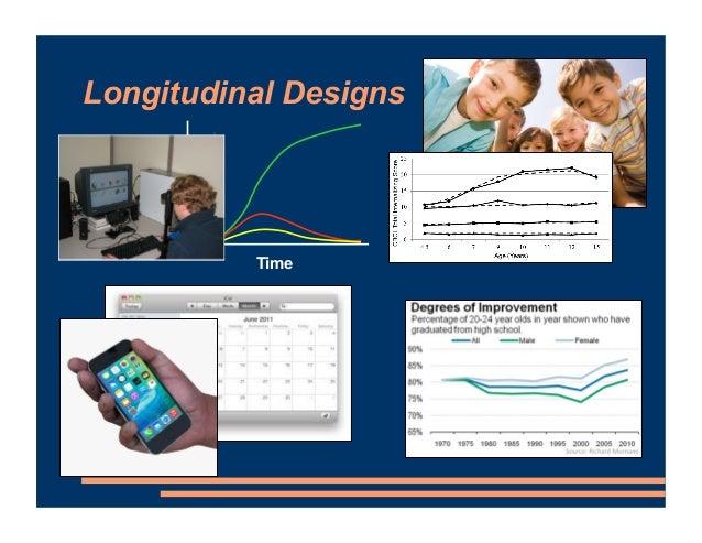 Longitudinal Designs Time