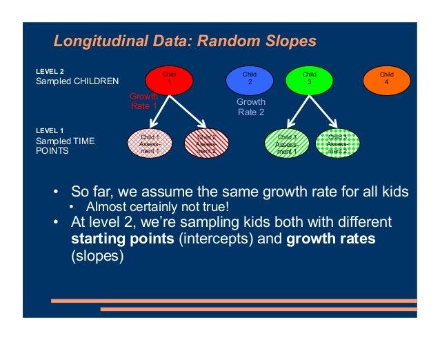Child 2 Child 1 Child 3 Child 4 Child 1 Assess- ment 1 Child 2 Assess- ment 2 Child 3 Assess- ment 1 Child 3 Assess- ment ...