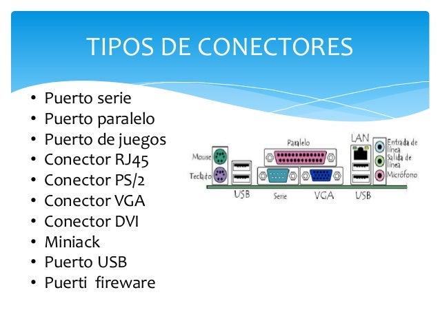 Conectores Buses Y Chips