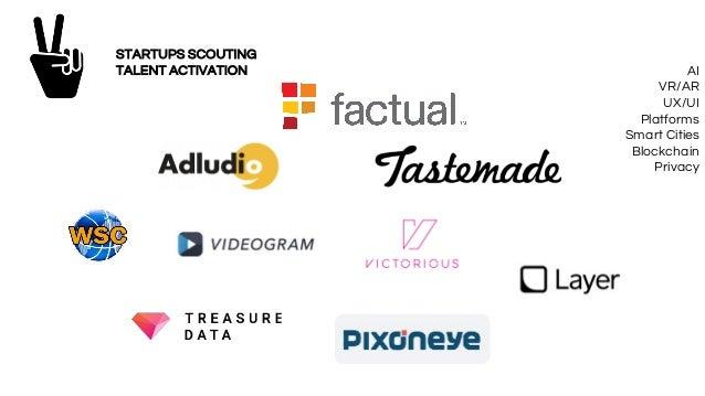 Media Industries par Frédéric Josué (Havas) Slide 3