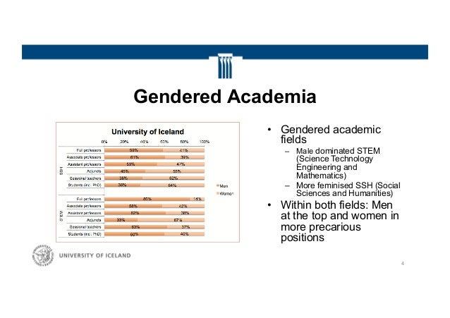 gender budgeting initiative