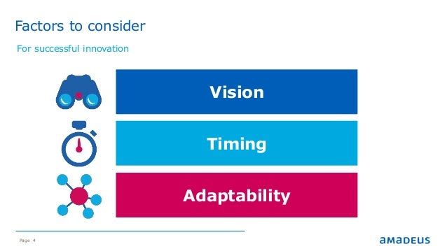 Page 4 Vision Timing Adaptability For successful innovation Factors to consider