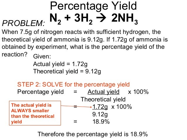 how to find theoretical yield stress