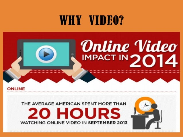 18 Reasons For Video Marketing [Infographic]