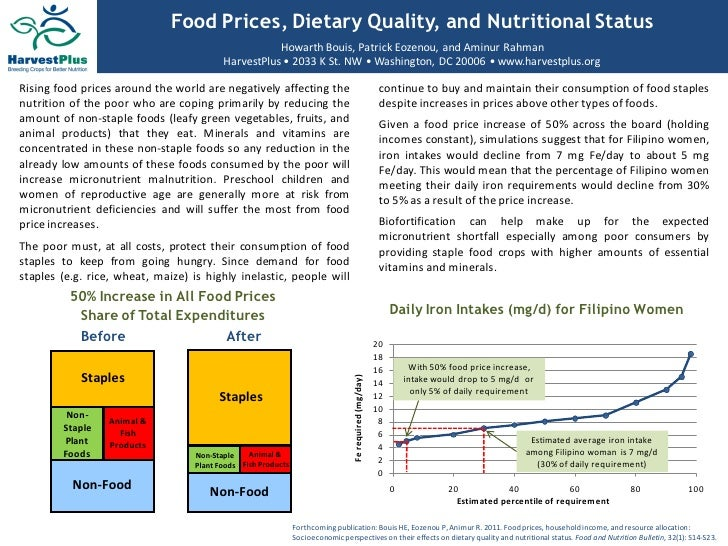 Food Prices, Dietary Quality, and Nutritional Status                                                     Howarth Bouis, Pa...