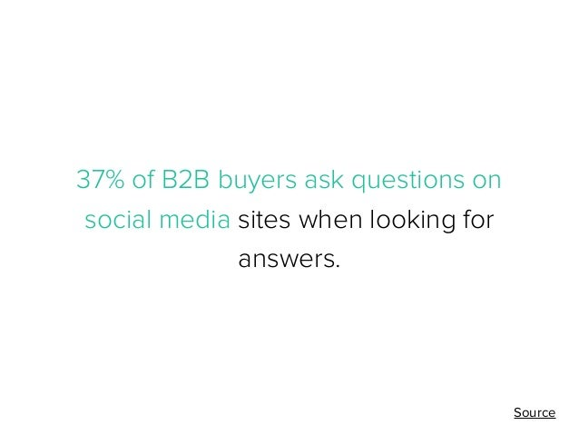 37% of B2B buyers ask questions on social media sites when looking for answers.  Source