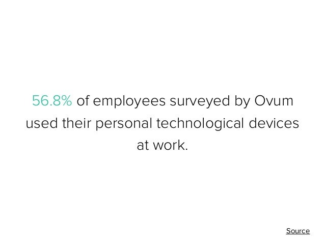 56.8% of employees surveyed by Ovum used their personal technological devices at work.  Source