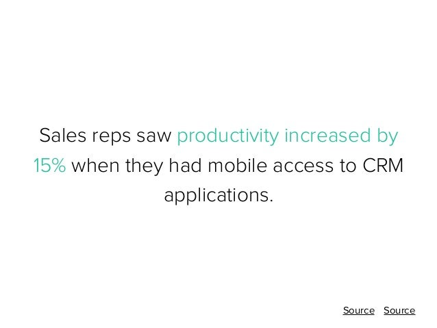 Sales reps saw productivity increased by 15% when they had mobile access to CRM applications.  Source Source