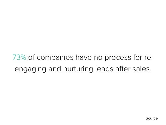 73% of companies have no process for reengaging and nurturing leads after sales.  Source