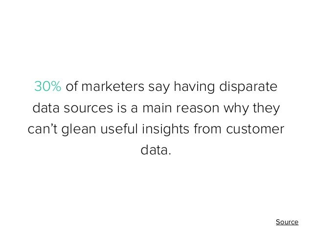 30% of marketers say having disparate data sources is a main reason why they can't glean useful insights from customer dat...