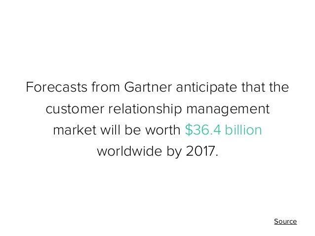 Forecasts from Gartner anticipate that the customer relationship management market will be worth $36.4 billion worldwide b...
