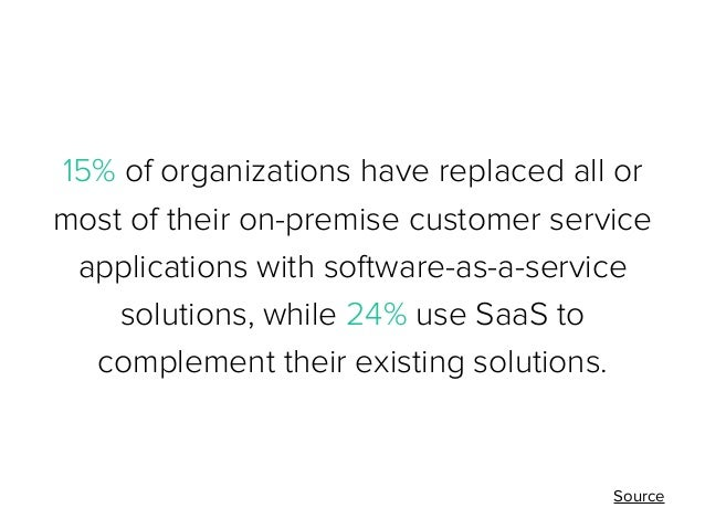 15% of organizations have replaced all or most of their on-premise customer service applications with software-as-a-servic...