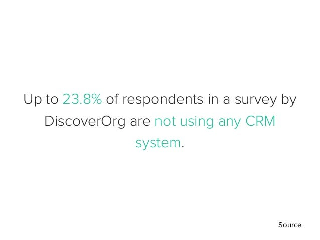 Up to 23.8% of respondents in a survey by DiscoverOrg are not using any CRM system.  Source