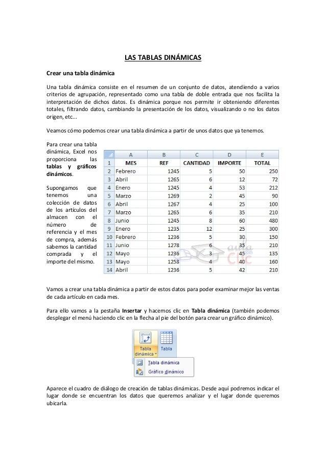 LAS TABLAS DINÁMICAS Crear una tabla dinámica Una tabla dinámica consiste en el resumen de un conjunto de datos, atendiend...