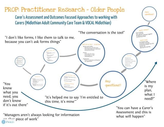 Evidence informed practice. PROP - Midlothian