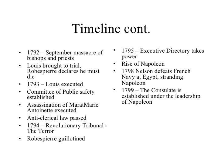 napoleons rise to power timeline