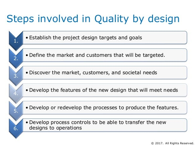 design for quality and product excellence Quality is responsible for driving continuous improvement for the ford and  lincoln  develops standardized processes to design and develop vehicles, with  a  drives and manages product and operational excellence in ford's current  and.