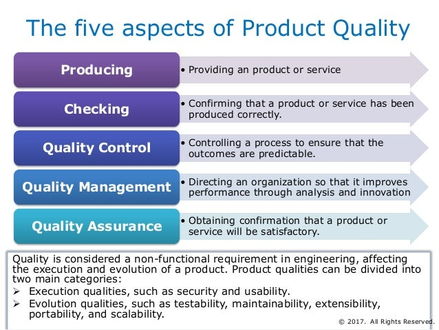 Quality Aspects Of Product And Process Design