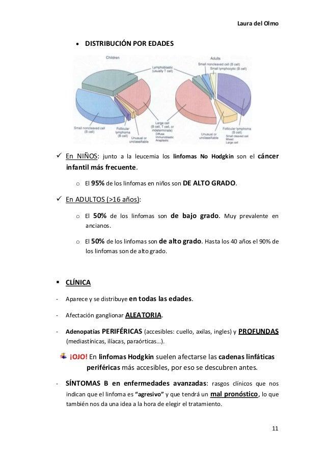 19. patologia del ganglio linfatico