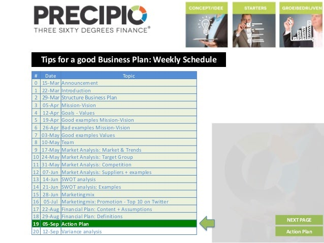 Tips for a good Business Plan: Weekly Schedule NEXT PAGE Action Plan # Date Topic 0 15-Mar Announcement 1 22-Mar Introduct...
