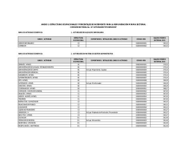 RAMA DE ACTIVIDAD ECONÓMICA: CARGO / ACTIVIDAD ESTRUCTURA OCUPACIONAL COMENTARIOS / DETALLES DEL CARGO O ACTIVIDAD CÓDIGO ...