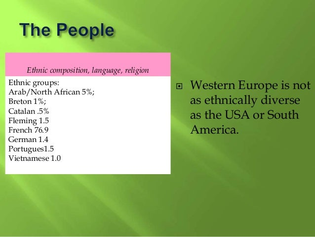 African Am. European Am. Hispanic Am. Americans Asian Am.