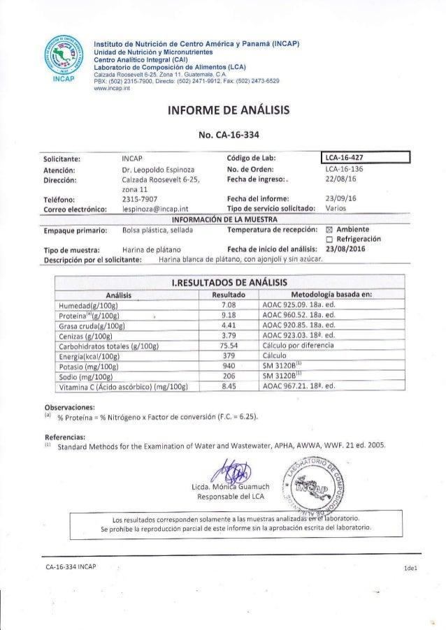 lnstituto de Nutric¡ón dé Centro Amér¡ca y Panamá (INCAP) Unidad de Nutrición y Microñufientes cenlro Analítico lntesral (...